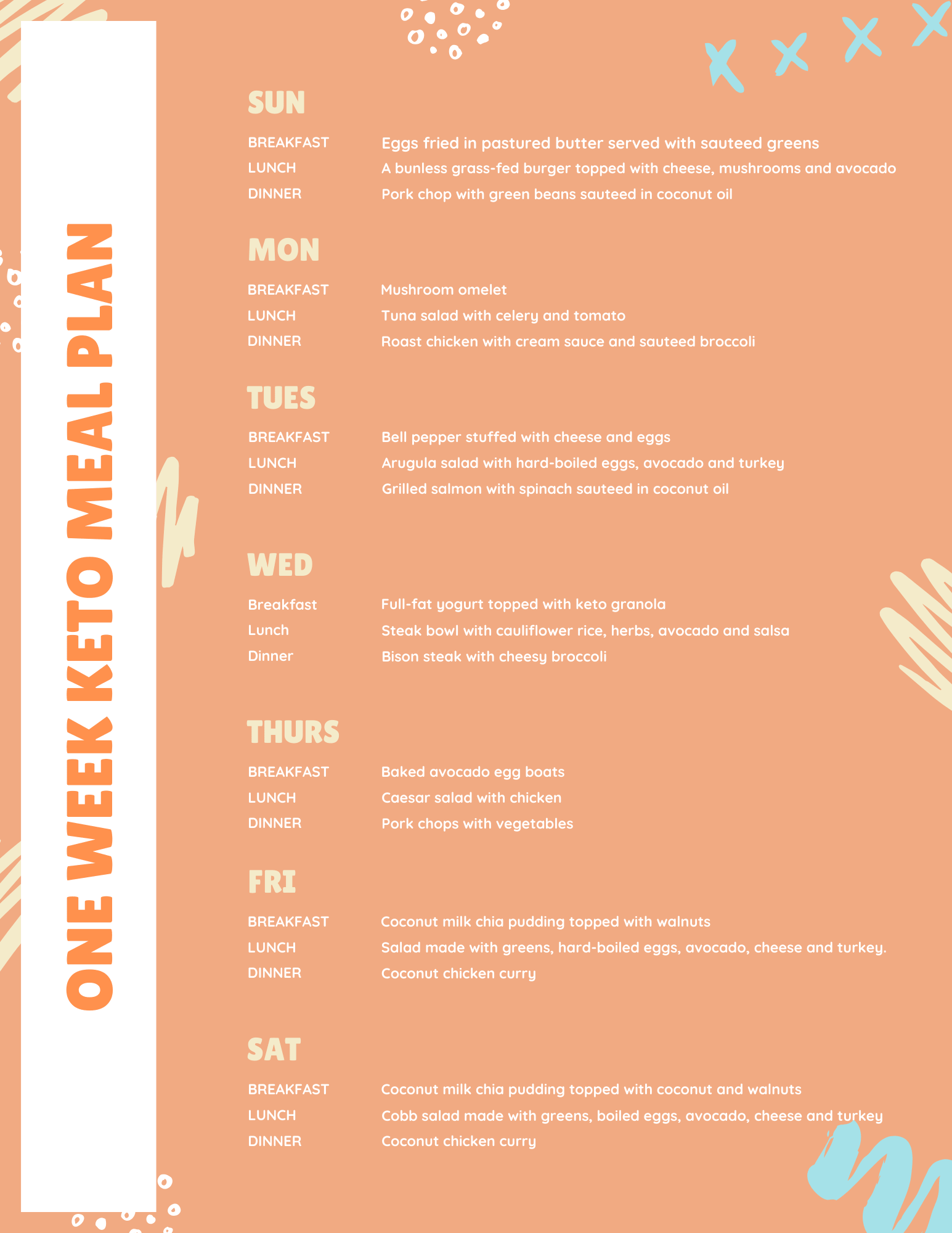 one week keto meal plan