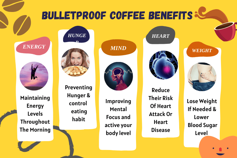 keto coffee benefits