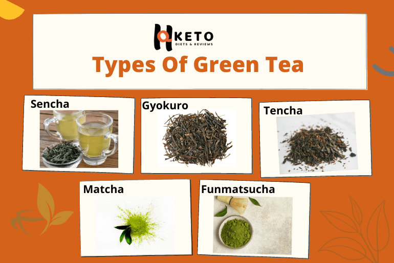 Green Tea Types