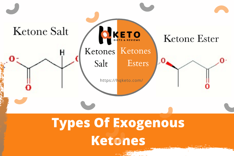 Exogenous Ketones types